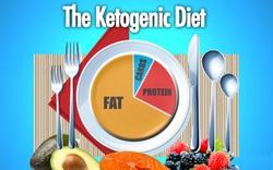 Ăn kiêng theo chế độ Ketogenic: Giảm cân hiệu quả lại còn tốt cho sức khỏe