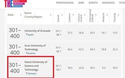 Một trường ĐH của Việt Nam lọt top 400 trường hàng đầu thế giới về lĩnh vực Kỹ thuật và Công nghệ