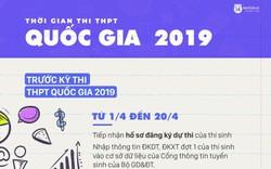 Chính thức công bố lịch thi THPT Quốc gia 2019