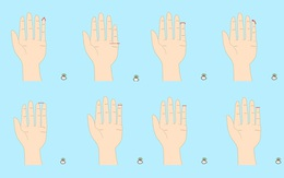 Bật mí tính cách con người qua hình dáng ngón út của họ