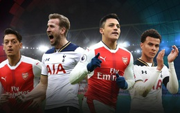 22h30 TRỰC TIẾP Tottenham - Arsenal: Rực lửa derby London