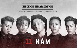 Sau 11 năm, Big Bang vẫn luôn là cuốn nhật ký, liên khúc thế hệ 8x, 9x còn muốn nghe mãi về sau
