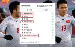U23 Việt Nam thống trị top tìm kiếm 3 cổng thông tin lớn nhất Hàn Quốc, đến netizen Hàn cũng gọi tên các chân sút Việt