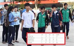 Lộ bảng điểm thi tốt nghiệp của dàn cầu thủ tuyển Việt Nam: Hồng Duy Pinky đội sổ nhưng người học giỏi nhất mới gây bất ngờ