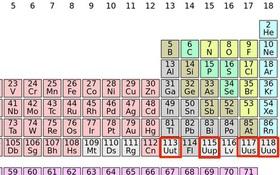 4 nguyên tố trong bảng tuần hoàn đã có tên mới