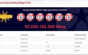 Xổ số Jackpot ở Việt Nam: Đã có khách hàng trúng thưởng hơn 92 tỉ đồng