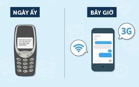 Ngày ấy – Bây giờ: Công nghệ đã thay đổi cuộc sống chúng ta như thế nào?