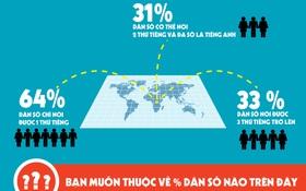 [Infographic] Lợi ích không ngờ khi bạn thành thạo tiếng Anh