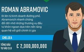 Infographic: Những ông trùm đứng sau Premier League