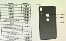 Thêm bằng chứng cho thấy cảm biến vân tay Touch ID trên iPhone 8 sẽ được đặt ở phía sau, ngay dưới logo Táo khuyết