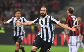 Highlights AC Milan 0-2 Juventus