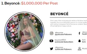 Người nổi tiếng có thể kiếm đến 1 triệu USD cho mỗi bài đăng trên mạng