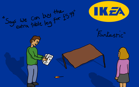 Vì sao IKEA bắt tự lắp ráp sản phẩm mà khách vẫn chết mê chết mệt? Hiệu ứng kì lạ ai cũng có thể học theo khi bán hàng