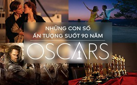 Giải thưởng danh giá Oscar và những con số biết nói xuyên suốt 90 năm lịch sử