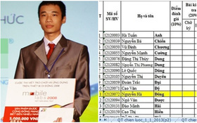 """Rộ tin """"cha đẻ"""" Flappy Bird Nguyễn Hà Đông đang học văn bằng 2 ĐH Kinh Tế Quốc Dân"""