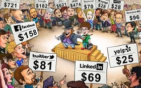 Bạn có giá trị nhất với hãng công nghệ - Internet nào?