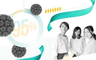 Nhìn 5 con số này, bạn sẽ biết vì sao thế giới dành hẳn tháng 1 phòng ngừa ung thư cổ tử cung