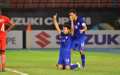 Video trực tiếp Myanmar vs Thái Lan