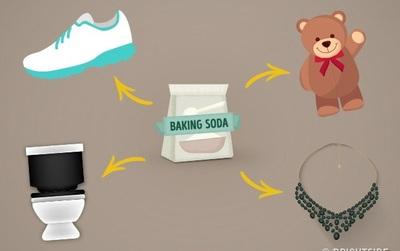 Loạt hình ảnh chứng minh baking soda là vật không thể thiếu trong nhà bạn