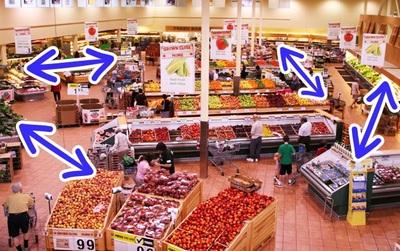 """8 chiêu """"dụ dỗ"""" của siêu thị khiến người mua vung tiền không tiếc tay"""