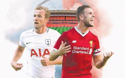 TRỰC TIẾP Tottenham 0-0 Liverpool (hiệp 1): Đại tiệc tấn công