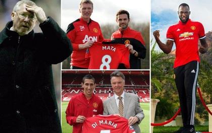 Con số giật mình chứng minh tài thao lược của Sir Alex Ferguson