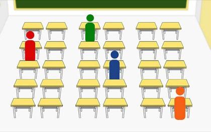 Vị trí ngồi trong lớp giúp bạn khám phá mình thuộc tuýp người nào
