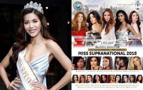 Minh Tú được chuyên trang sắc đẹp Global Beauties dự đoán sẽ lọt Top 3 Miss Supranational 2018