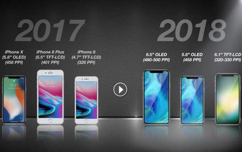 Quên iPhone X đi, Apple có thể sẽ ra mắt mẫu iPhone màn hình 6.1 inch, hỗ trợ 2 SIM với giá chỉ 550 USD ngay trong năm nay
