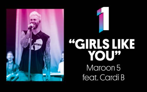 Cuối cùng, vị trí số 1 trong 10 tuần liên tiếp tại Billboard Hot 100 của Drake đã bị phá vỡ bởi ca khúc này