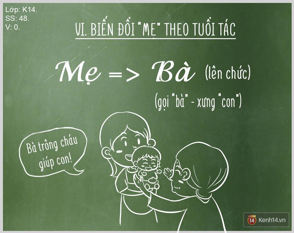 """Bạn biết được bao nhiêu cách gọi """"Mẹ"""" trong tiếng Việt? - Ảnh 6."""