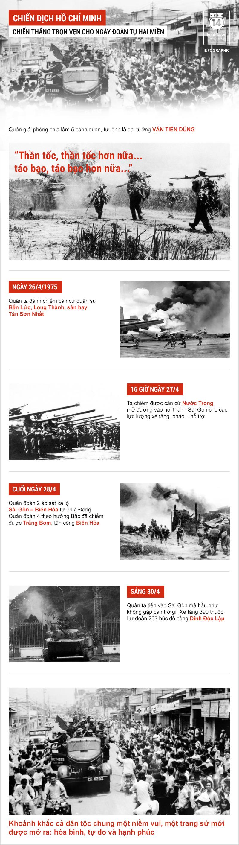 Lý do khiến chiến thắng 30/4/1975 là ngày Lịch sử của thế giới - Ảnh 2.
