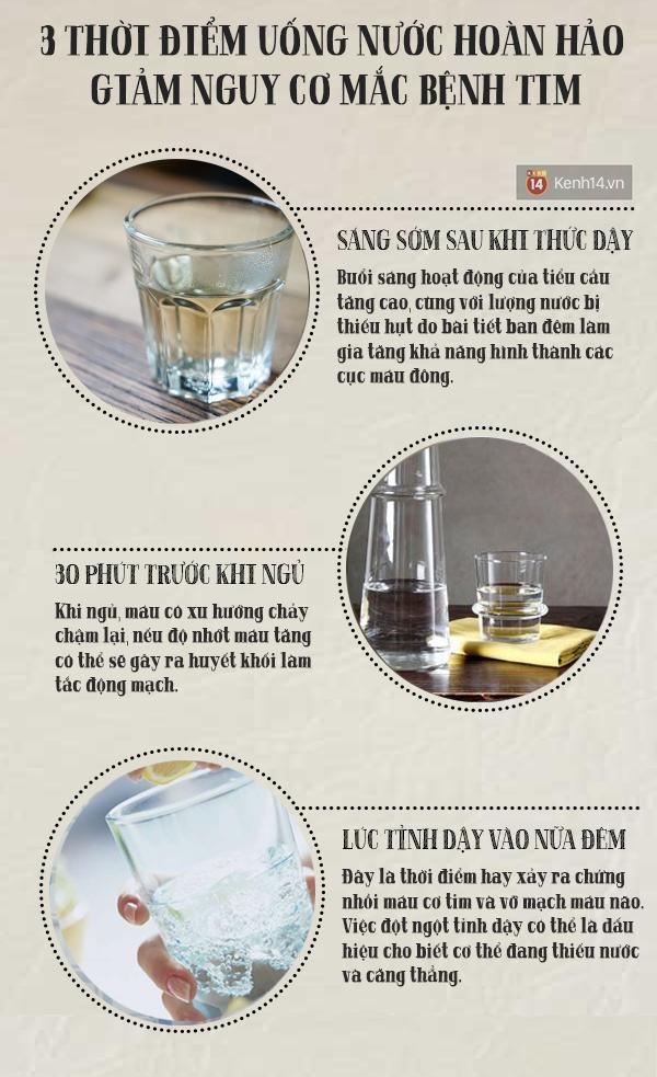 Canh 3 thời điểm này để uống nước giúp kéo dài tuổi thọ - Ảnh 1.