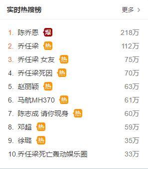 Trần Kiều Ân trở thành đối tượng công kích của netizen vì sự ra đi bất ngờ của Kiều Nhậm Lương - Ảnh 3.