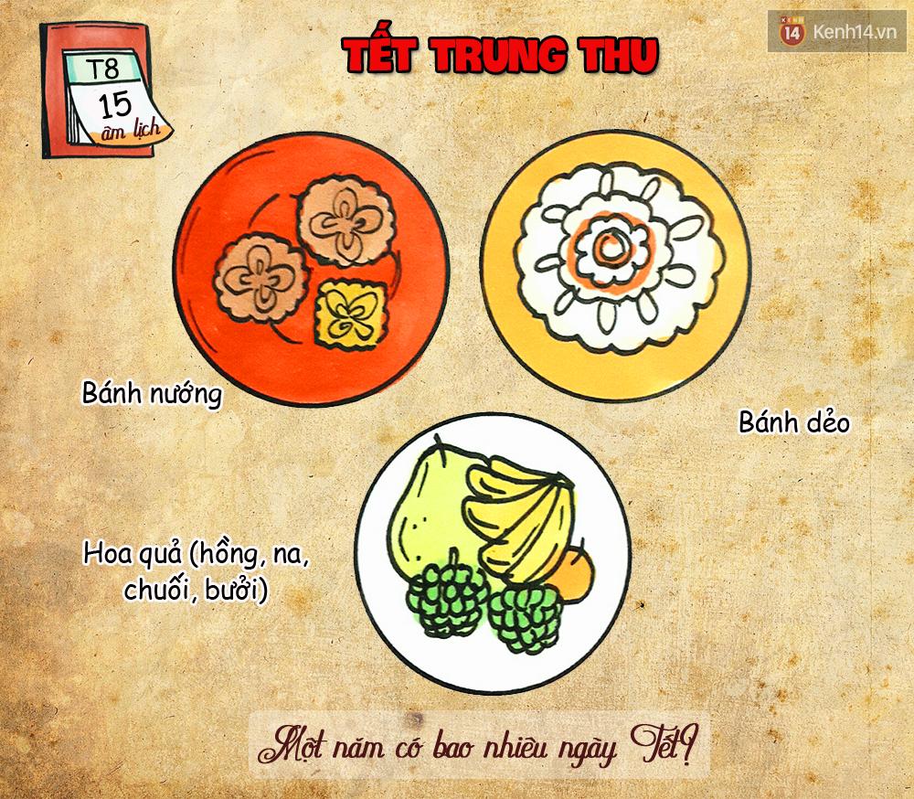Đố bạn: 1 năm người Việt có bao nhiêu ngày Tết? - Ảnh 9.