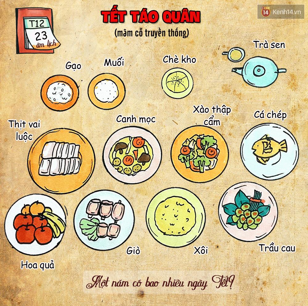 Đố bạn: 1 năm người Việt có bao nhiêu ngày Tết? - Ảnh 10.
