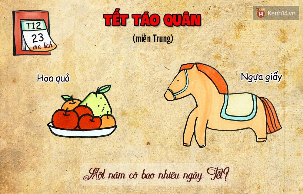 Đố bạn: 1 năm người Việt có bao nhiêu ngày Tết? - Ảnh 12.