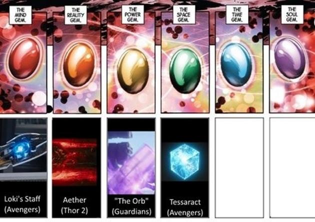 7 câu hỏi fan mong chờ sẽ được giải đáp trong siêu phẩm Doctor Strange -.  Những viên đá vô cực cho tới hiện tại. Các fan của Marvel ...