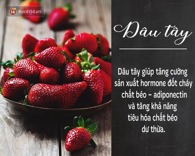 Thay vì bỏ bữa, hãy ăn hoa quả nhiều hơn để giảm cân vù vù - Ảnh 4.