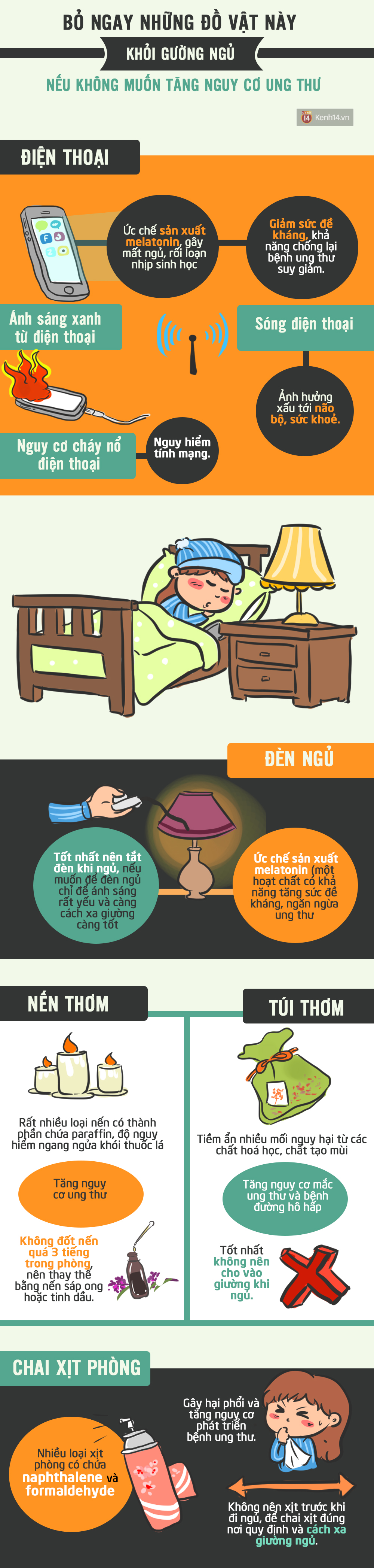 Bỏ ngay những đồ vật này khỏi giường ngủ nếu không muốn tăng nguy cơ ung thư - Ảnh 1.