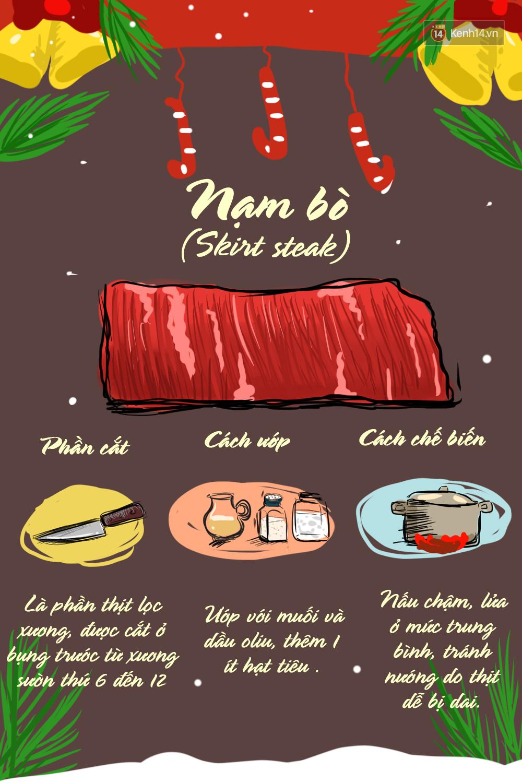 Muốn làm steak ngon thì nhất định phải biết cách dùng 5 phần thịt bò này - Ảnh 1.