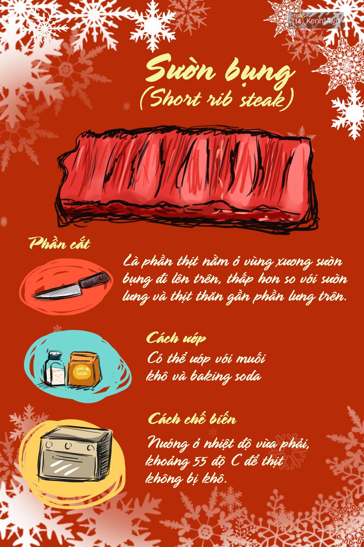 Muốn làm steak ngon thì nhất định phải biết cách dùng 5 phần thịt bò này - Ảnh 3.