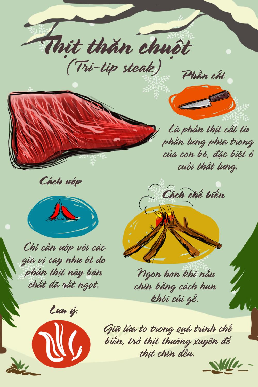 Muốn làm steak ngon thì nhất định phải biết cách dùng 5 phần thịt bò này - Ảnh 7.