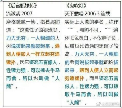 """""""Như Ý Truyện"""" của Châu Tấn – Hoắc Kiến Hoa là tác phẩm đạo văn! - Ảnh 2."""