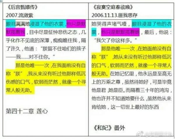 """""""Như Ý Truyện"""" của Châu Tấn – Hoắc Kiến Hoa là tác phẩm đạo văn! - Ảnh 3."""
