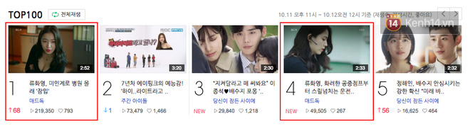 Lên phim quá bốc lửa, Hwayoung phá đảo lượt view, đứng đầu top tìm kiếm Hàn Quốc - Ảnh 2.