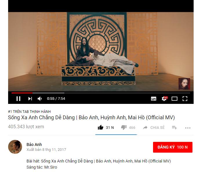 Sau nửa ngày ra mắt, MV chuyện tình liêu trai đẹp không thua kém phim cổ trang của Bảo Anh đã dẫn đầu Trending Youtube - Ảnh 2.