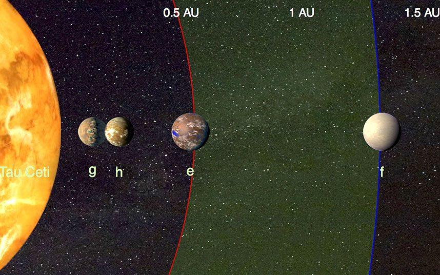 Có 2 Siêu Trái đất ở rất gần, mang tiềm năng duy trì sự sống mới được khoa học phát hiện ra - Ảnh 2.