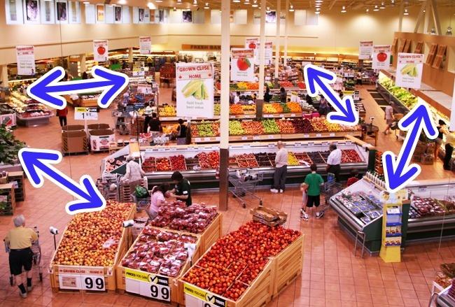 5 cái bẫy mà siêu thị giăng ra khiến bạn tiêu tiền không tiếc tay - Ảnh 2.