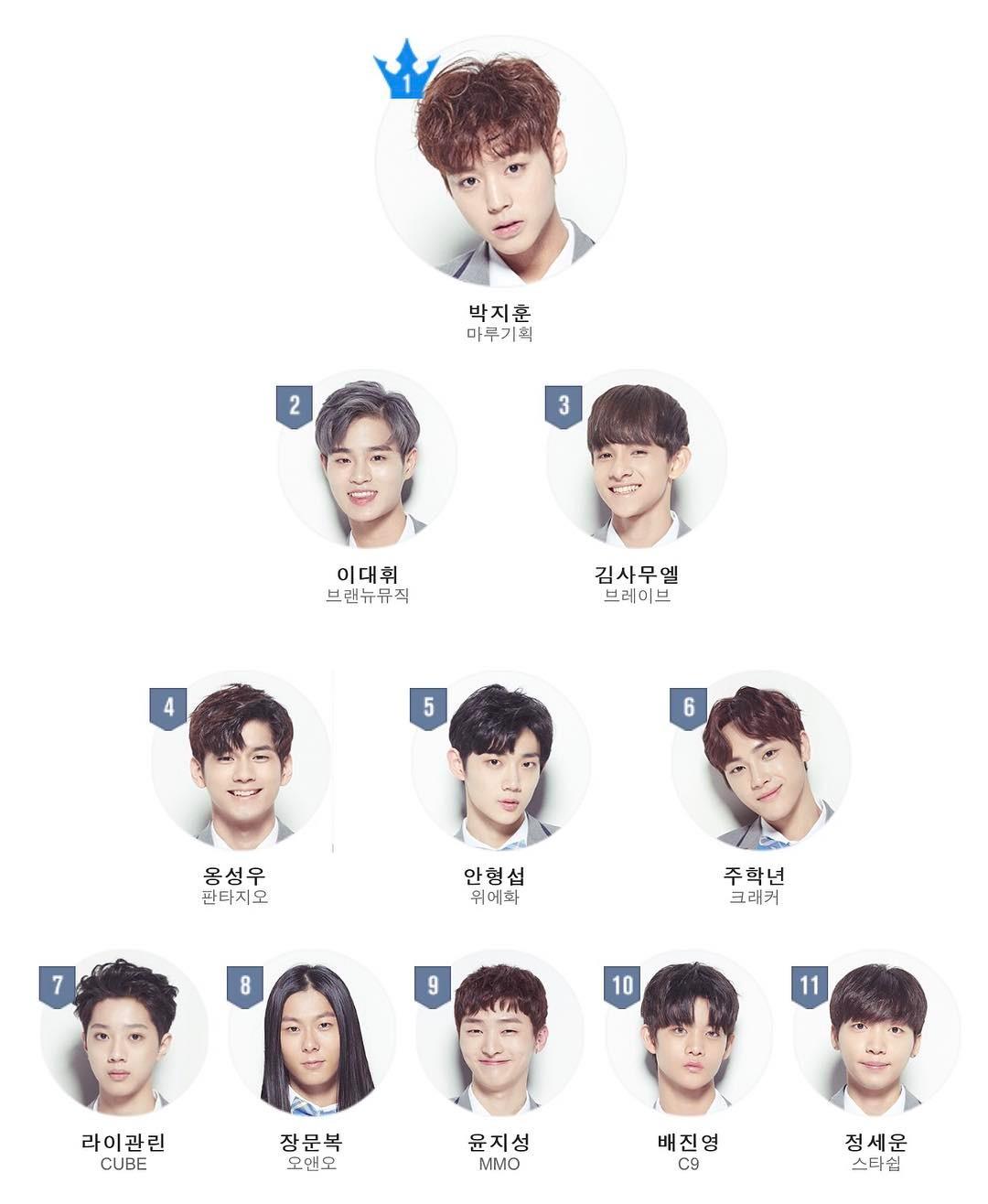 Sốc trước kế hoạch bóc lột nham hiểm của Mnet, netizen kêu gọi tẩy chay Produce 101 - Ảnh 4.